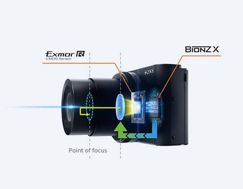 _20150812121212_exmor_r_cmos_sensor_and_bionz_x.jpg (498?388)