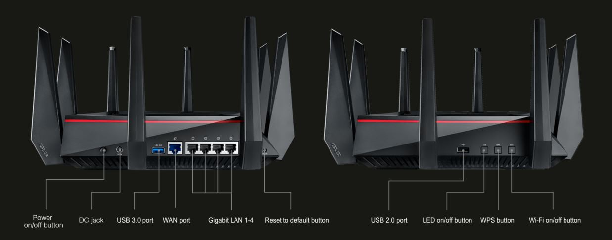 Buy the ASUS RT-AC5300 MU-MIMO Gigabit Wi-Fi Gaming Router
