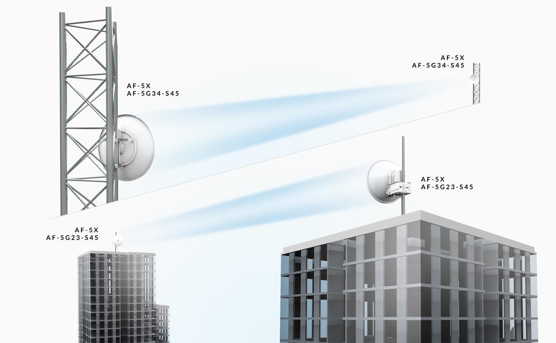 20160415151533 afx antenna compact footprint%5B1%5D