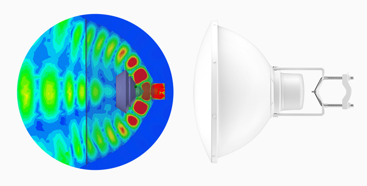 20160415151542 afx antenna rf isolation%5B1%5D