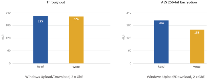 Buy the QNAP TS-451+-2G NAS Server, 4-Bay SATA 6G, Celeron 2 0GHz Quad  Core,    ( TS-451+-2G (2GB RAM) ) online