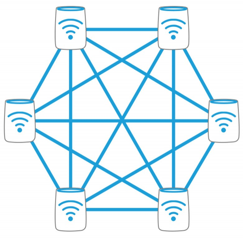 what is a wireless mesh network? - pbtech.co.nz using wireless router lan diagram #2