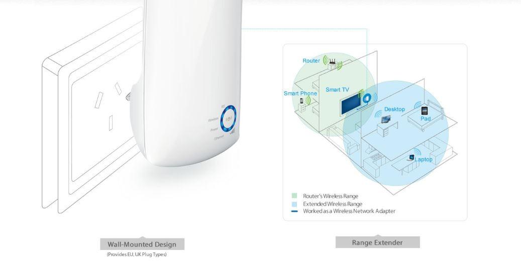 Buy the TP-Link TL-WA850RE N300 Wi-Fi Range Extender, 1 x LAN ( TL-WA850RE  ) online