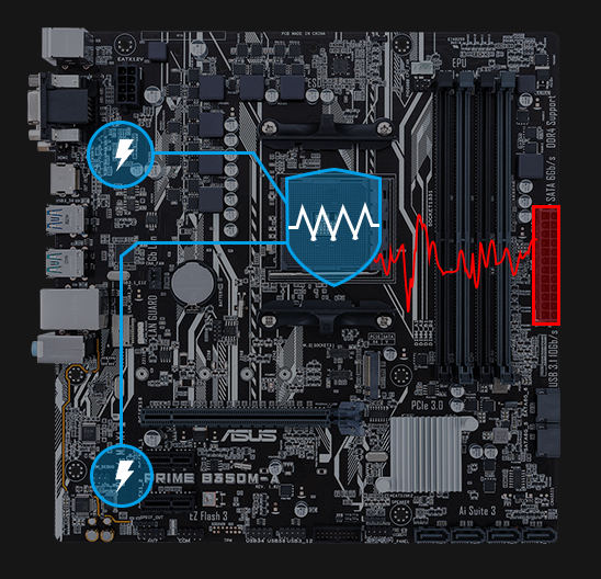 buy the asus prime a320m e matx for amd socket am4 cpu, amd a320
