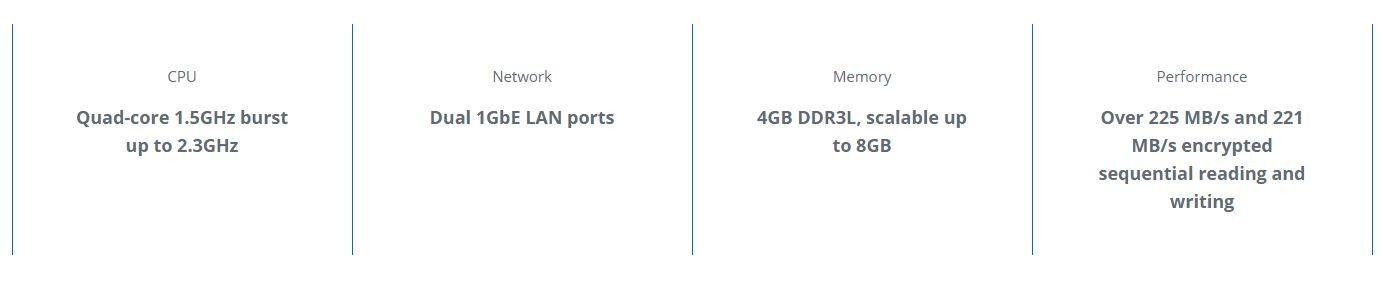 Buy the Synology DiskStation DS918+ 4-Bay NAS Server, Quad