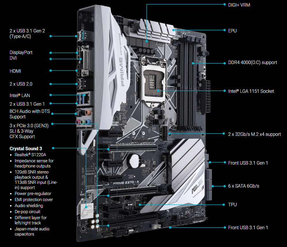 40830 Evga Shows Its Own Custom Sli Hb Bridges At  putex besides TUF SABERTOOTH 990FX R3 0 besides SABERTOOTH X99 together with Index in addition Is There A Laptop That Uses A GTX 1080 Ti. on 4 way sli