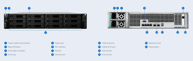 Buy the Synology RackStation RS18017xs+ 12-Bay 2U Ultra-High