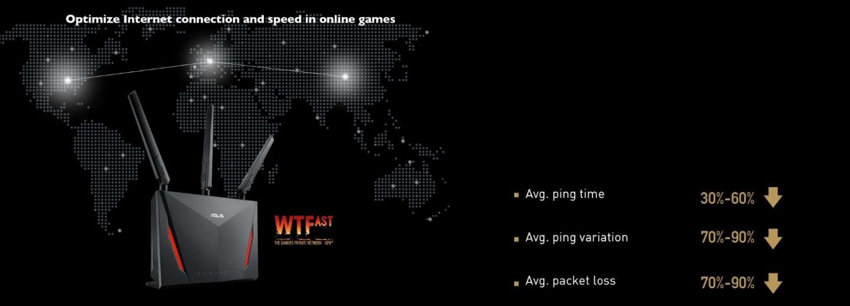 Buy the ASUS RT-AC86U MU-MIMO, Gigabit WiFi Gaming Router