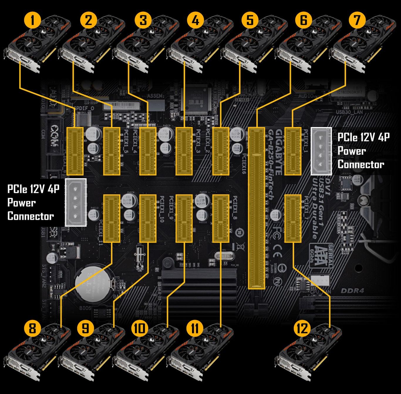 Buy the Gigabyte GA-B250-FinTech Intel B250 Chipset for