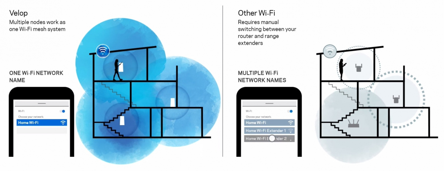 Wifi Mesh Diagram - Auto Electrical Wiring Diagram •