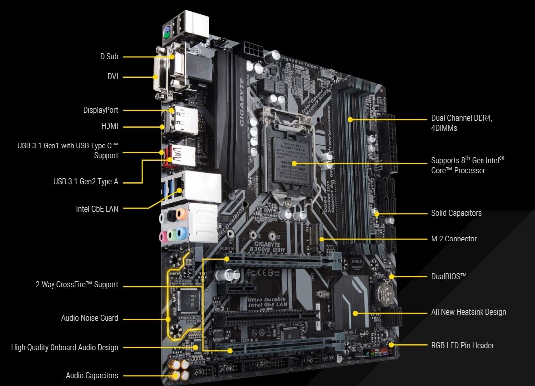 Buy The Pb Intel Coffee Lake 25207 I5 Upgrade Kit 8500 6 Core 3ghz Bdlpb25207 Online Wiring 3 Pin Cpu Fan Zalman Free Download Diagrams Pictures Nvme Pcie Gen3 X4 22110 M2 Connector Up To 32 Gb S