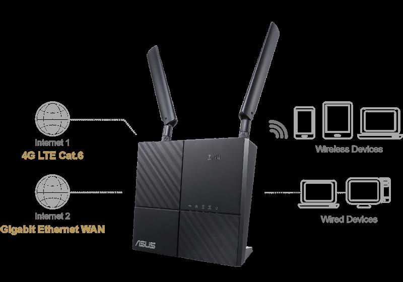 Buy the ASUS 4G-AC53U 3G/4G LTE Wi-Fi Router with SIM Card Slot, MU
