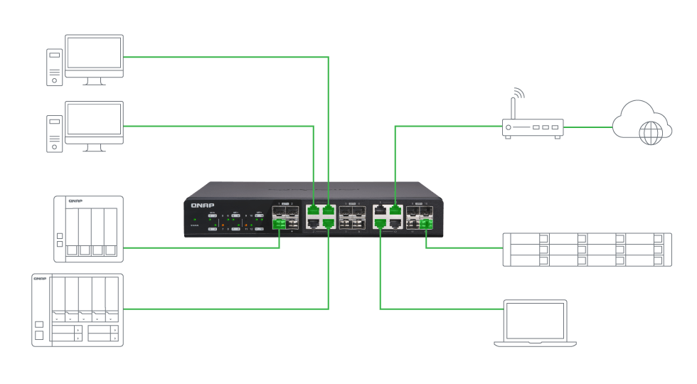 buy the qnap qsw 1208 8c 10g unmanaged switch, 4 ports 10g sfp , 8  the 12 port qsw 1208 8c switch offers four sfp (fiber) ports, and eight sfp rj45 (copper) combo ports for connecting different interfaces to the same
