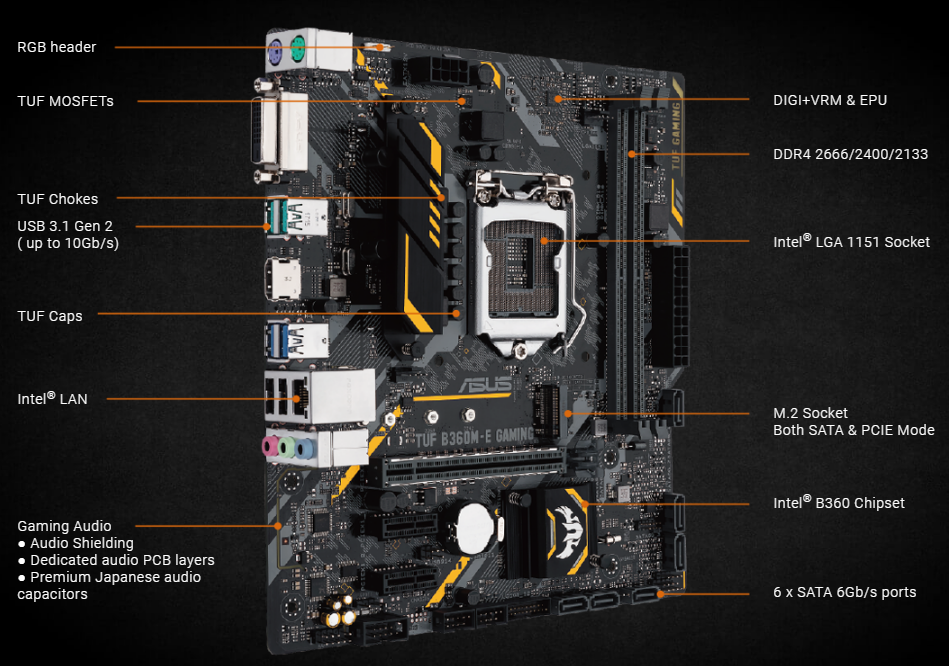 Buy the PB Motherboard & RAM 7001 Value Pack Asus TUF B360 ATX For