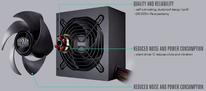Buy the Cooler Master MWE BRONZE 550W 80Plus Bronze PSU MEPS Approved 3  Year    ( MPX-5501-ACAAB-AU ) online