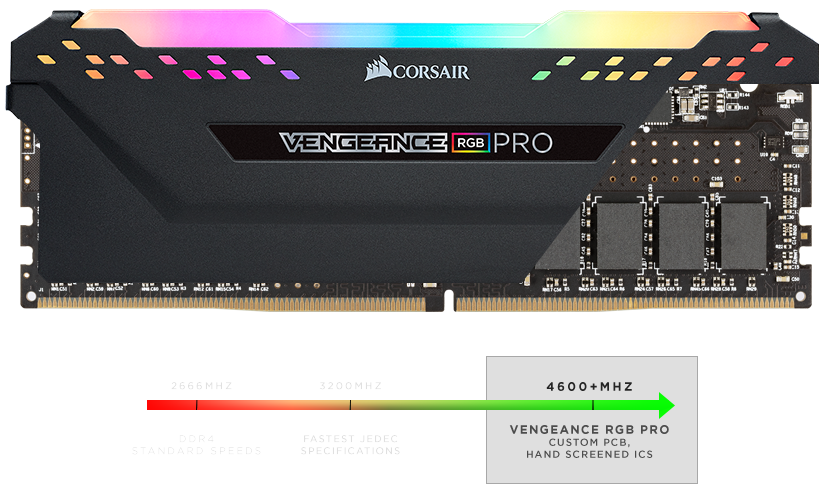 Buy the Corsair Vengeance Pro RGB 16GB RAM 2 X 8GB, DDR4