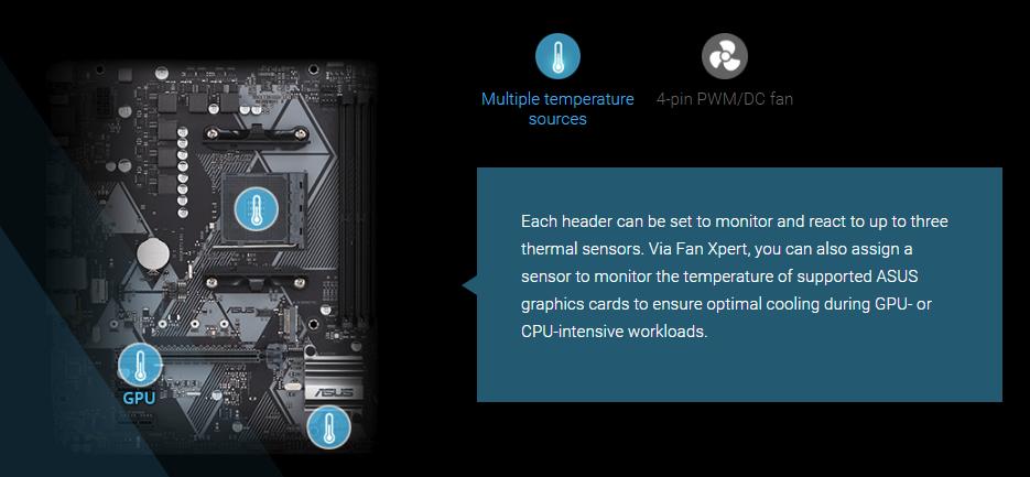 Buy the ASUS PRIME B450M-A mATX For AMD Ryzen 2nd/3rd Gen,Socket AM4,B450,  4X    ( PRIME B450M-A ) online