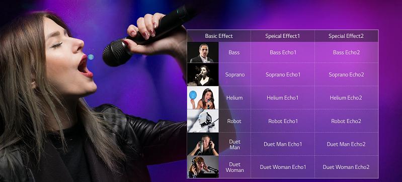 Buy the LG OK55 500W Entertainment System w/ Karaoke & DJ Effects ( OK55 )  online