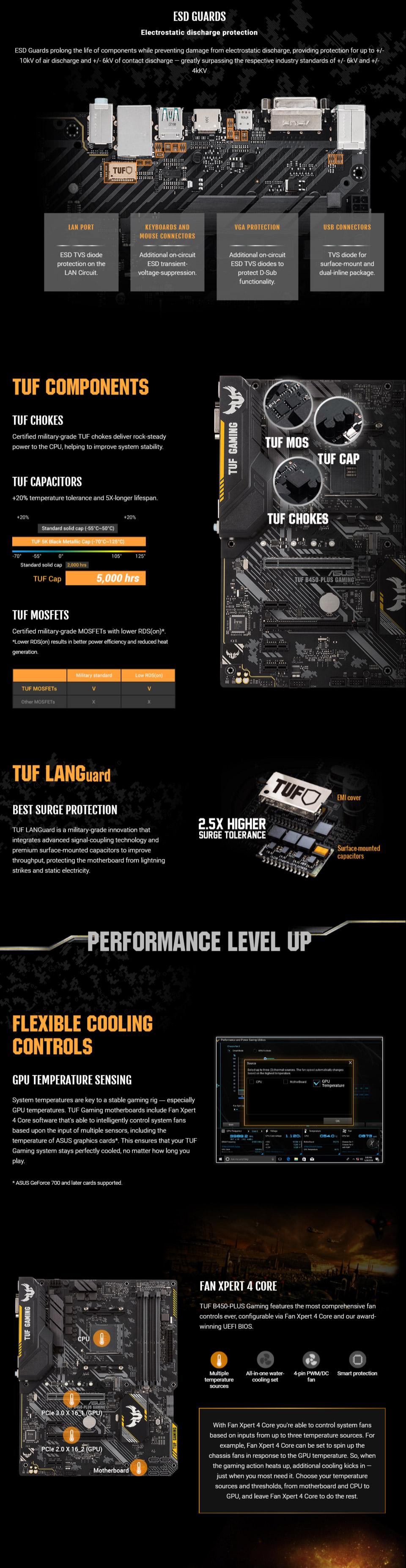 Buy the ASUS TUF B450-PLUS GAMING ATX For AMD Ryzen 2nd/3rd Gen