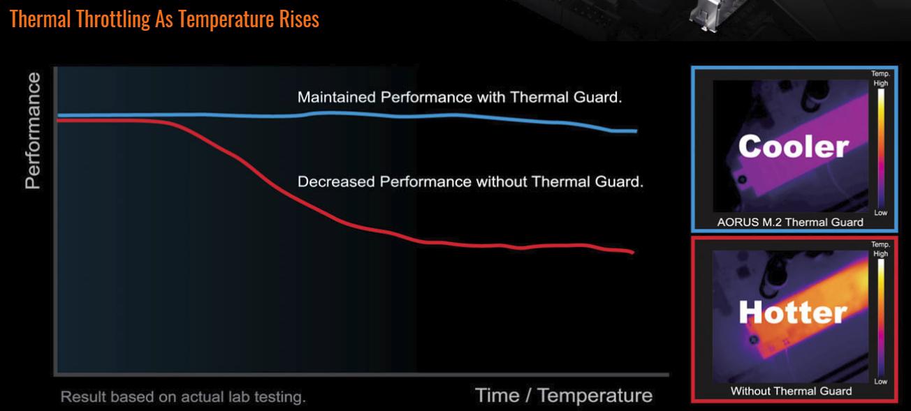Buy the Gigabyte Z390 AORUS ULTRA ATX Form Factor, For Intel