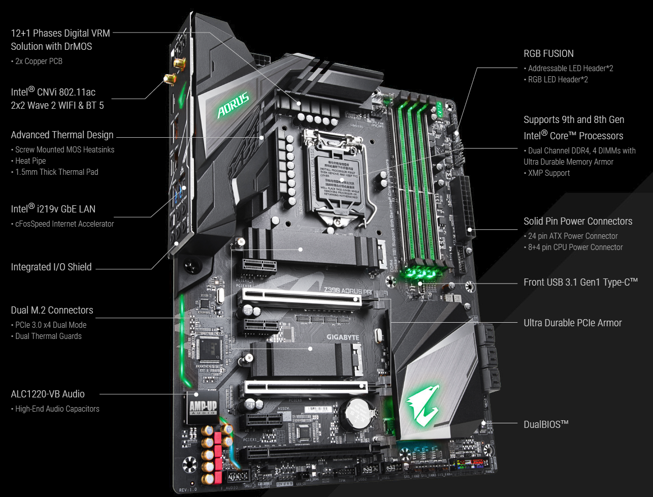 Buy the Gigabyte Z390 AORUS PRO WIFI ATX Form Factor, For