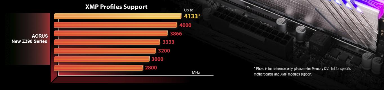 Buy the Gigabyte Z390 AORUS ELITE ATX Form Factor, For Intel