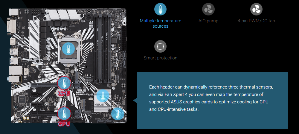 Buy the ASUS PRIME Z390M-PLUS mATX Form, For Intel 8th/9th