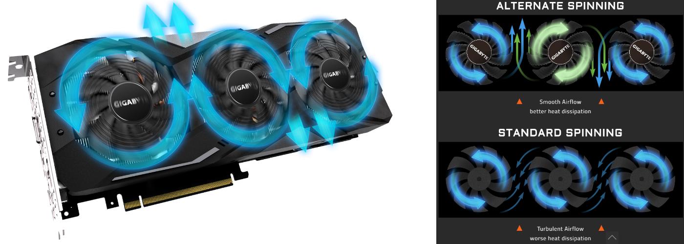 Buy the Gigabyte Geforce RTX 2070 GAMING OC RGB Fusion 2 0