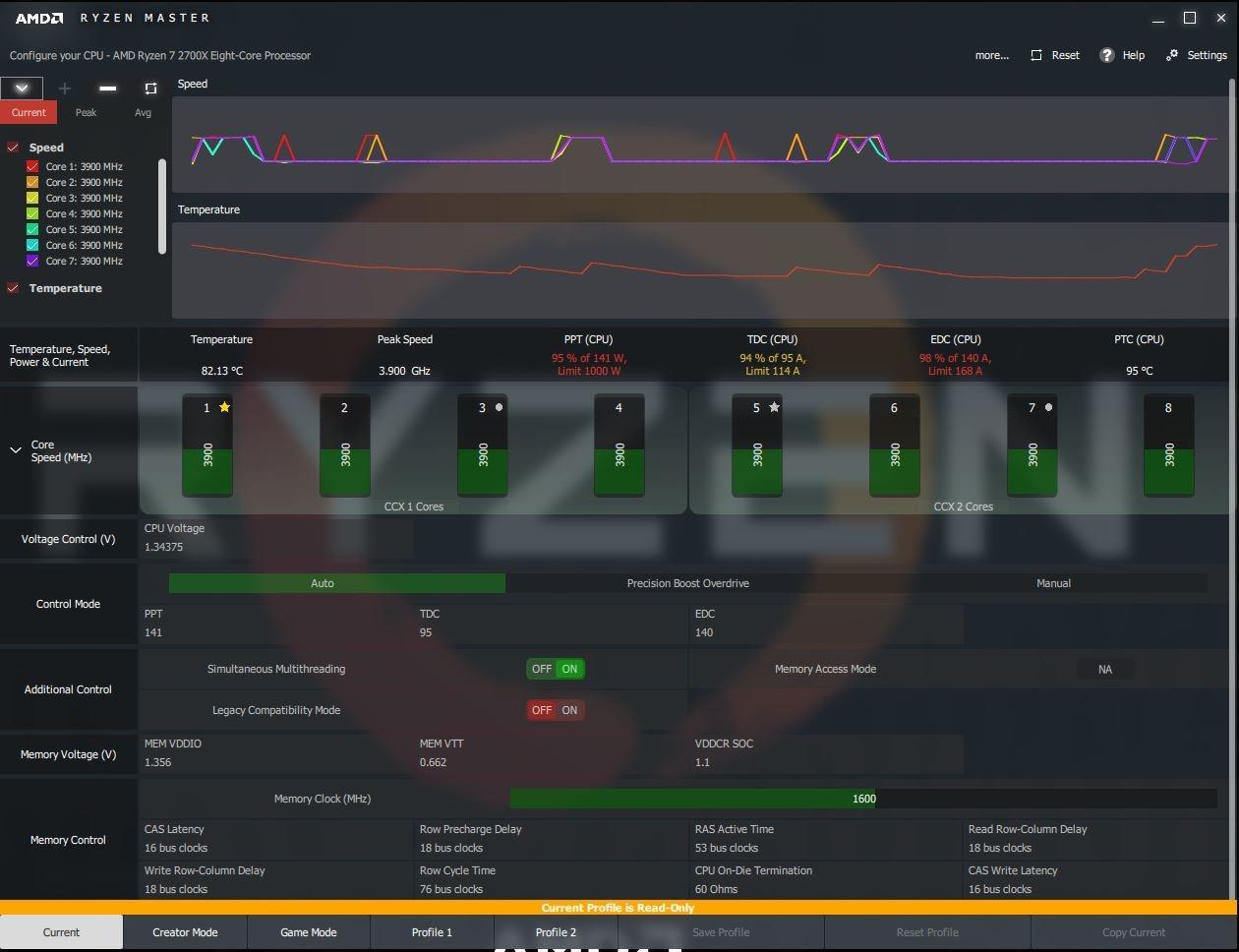 Buy the AMD Ryzen Threadripper 2920X 12 Cores, 24 Threads