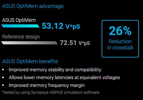 Buy the PB Motherboard & RAM 7003B Value Pack Asus Prime