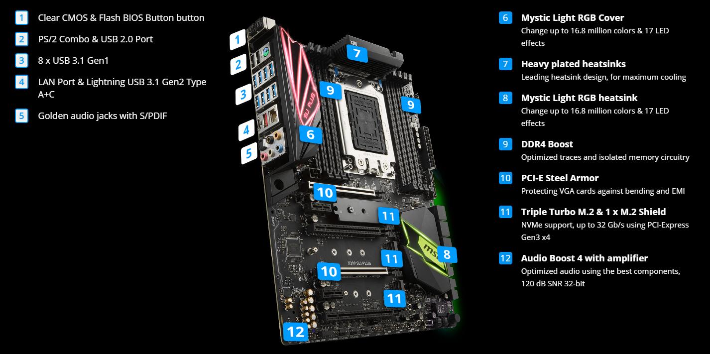 Buy the MSI X399 SLI PLUS ATX AMD Socket TR4 Support, 128 GB DDR4