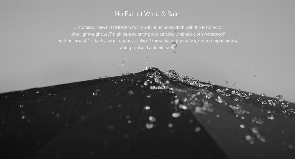 Xiaomi Sunlight-shading Heat-insulating Anti-UV Umbrella for Sunny and Rainy Days- Black