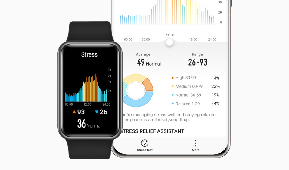HUAWEI TruRelax™ technology and all-day stress tracking algorithm can effectively monitor your stress levels to see if you are feeling tense.