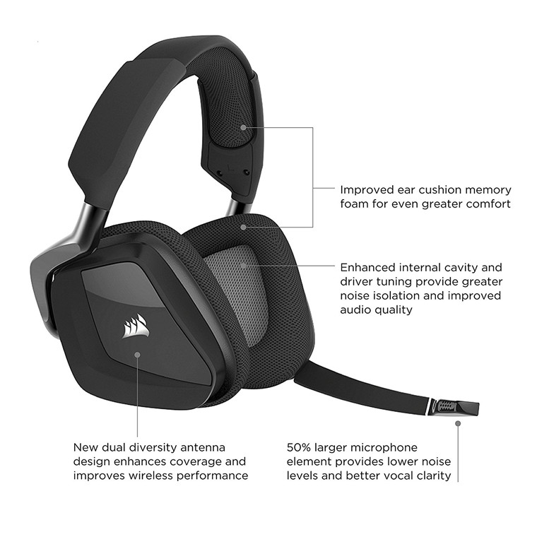 Buy the Corsair Void Pro RGB Wireless Dolby 7 1 Surround
