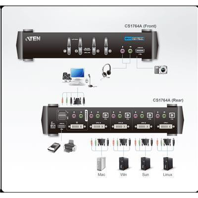 Buy the Aten Masterview CS1764a - 4 Port USB audio enabled