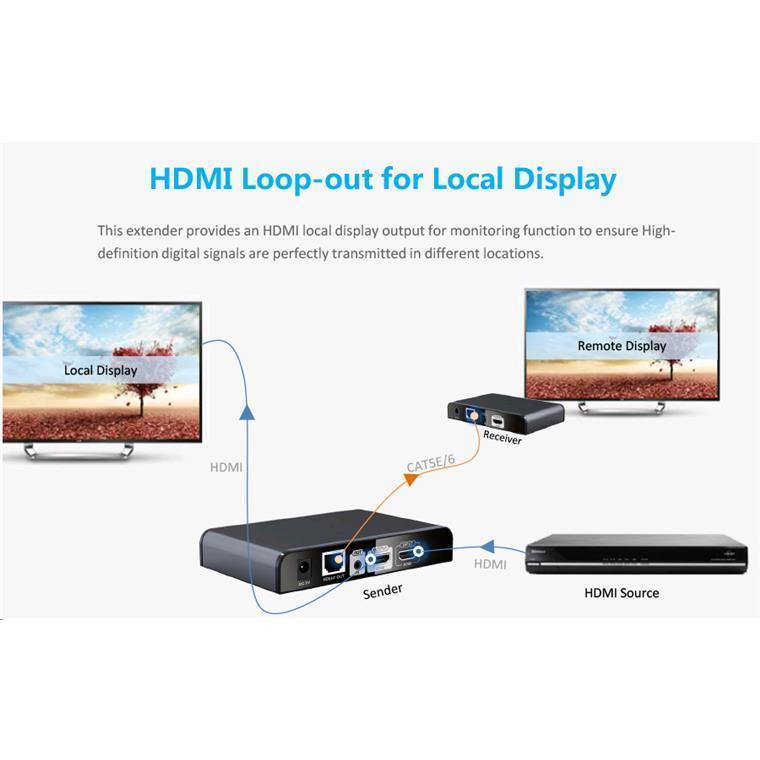 Buy the LENKENG LKV383PRO HDBiT HDMI extender over IP