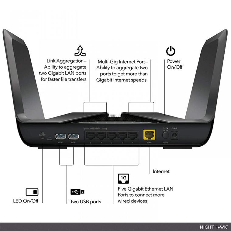 Buy the NETGEAR NightHawk AX8 8-Stream AX6000 Wi-Fi Router