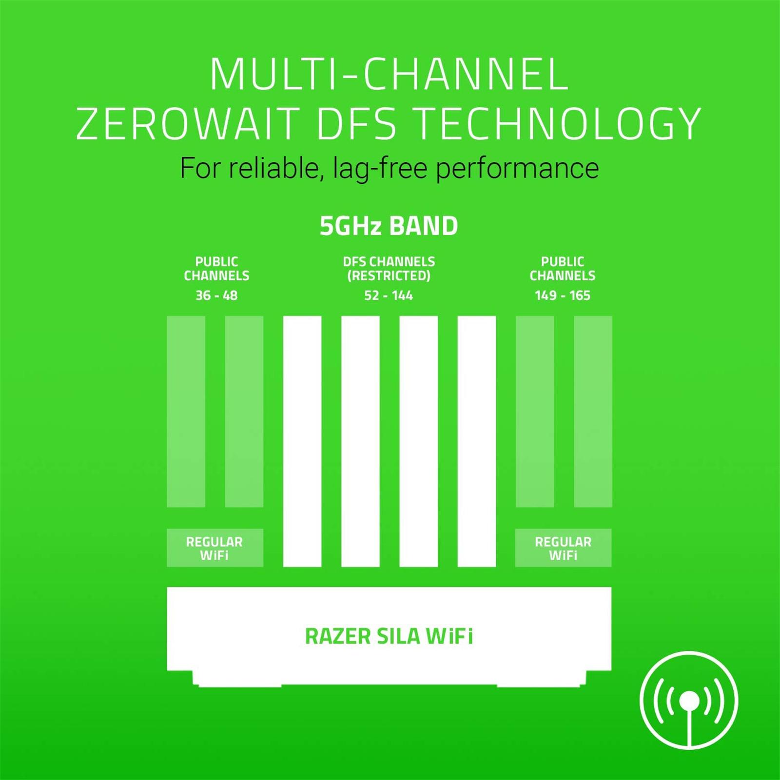 Buy the Razer SILA MU-MIMO Gigabit Wi-Fi Gaming Router, Tri-Band AC3000, 4  x    ( RZ37-02510100-R321 ) online