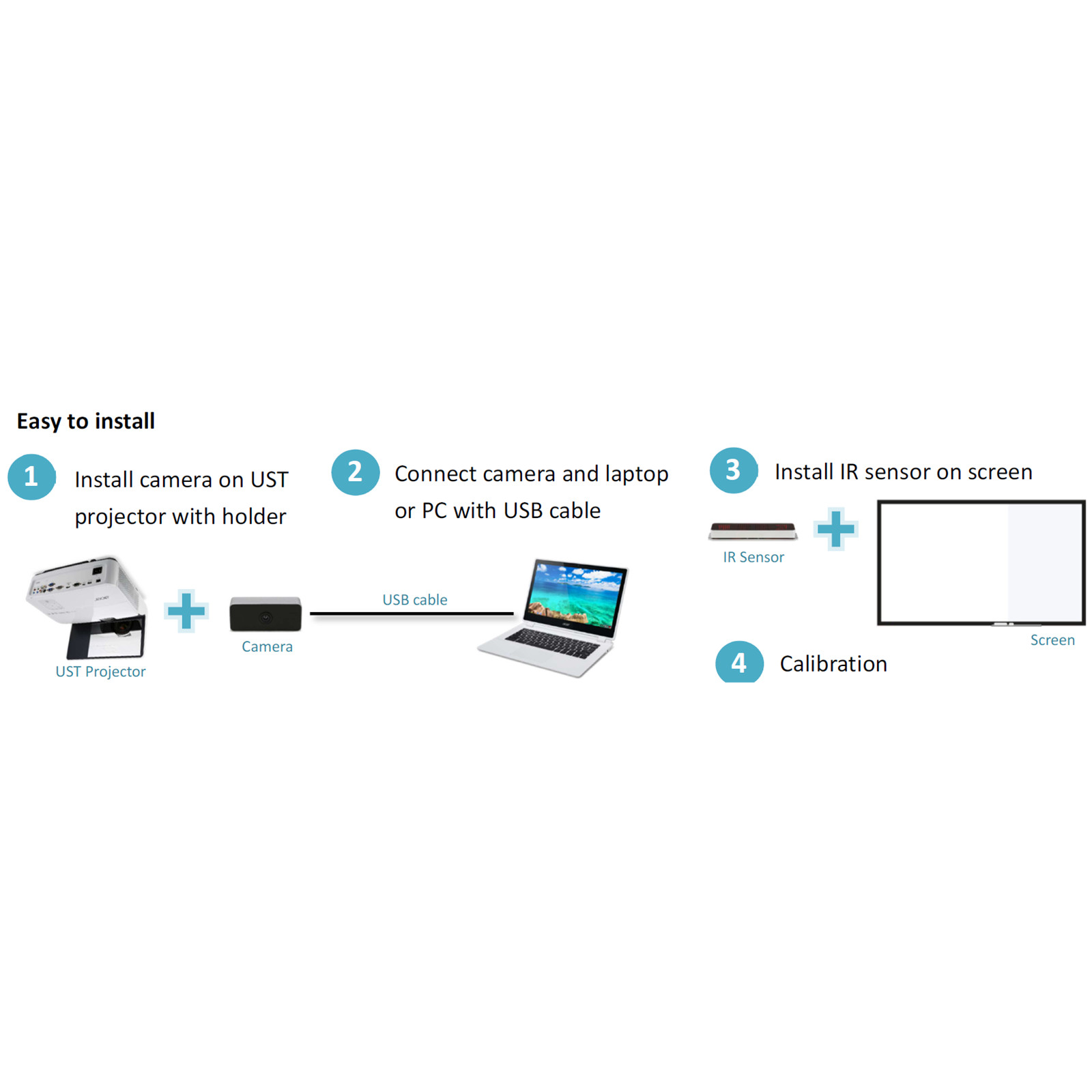 ca24470ed Acer Smart Touch Kit Turn any flat surface into an interactive whiteboard