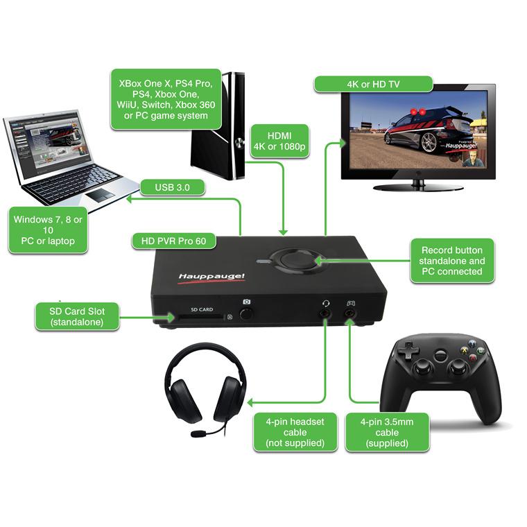 Buy the Hauppauge New Model - HD PVR Pro 60 USB bus powered